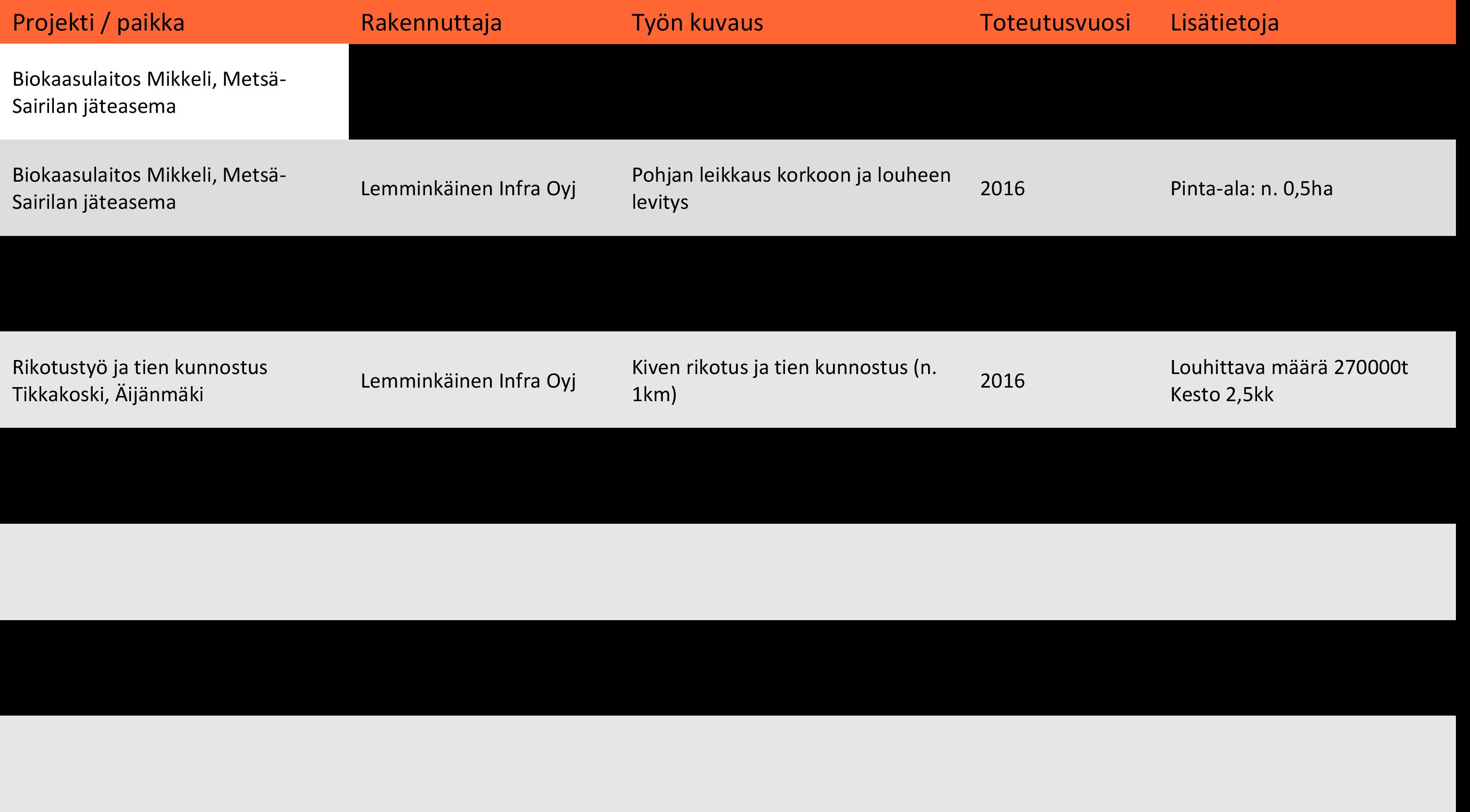referenssitaulukko_skm